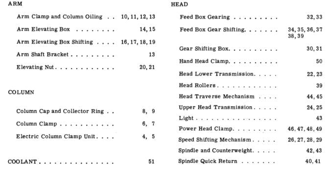 """American Hole Wizard 32 speed Parts Manual 13/"""" 15/"""" 17/"""" /""""Deluxe/"""" Radial Drill"""