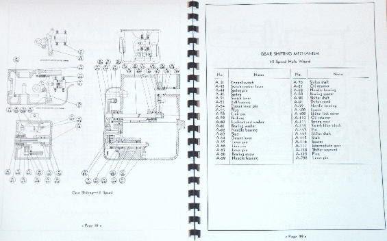 Radial Drills Parts Manual American Tool Works 9 and 12 Speed