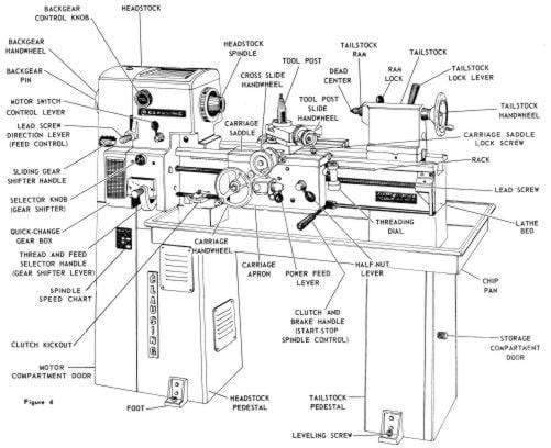 Clausing 12 5900 Series Step Pulley Metal Lathe Instruction Part Manual on electrical installation pictures