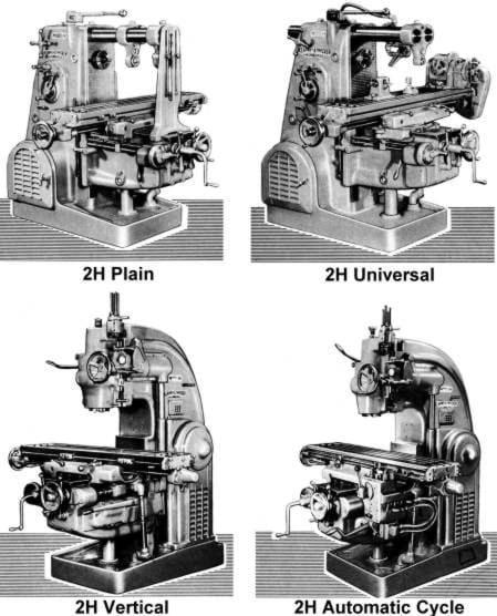 Kearney Trecker Milwaukee Model H 2h Milling Machines Parts Manual