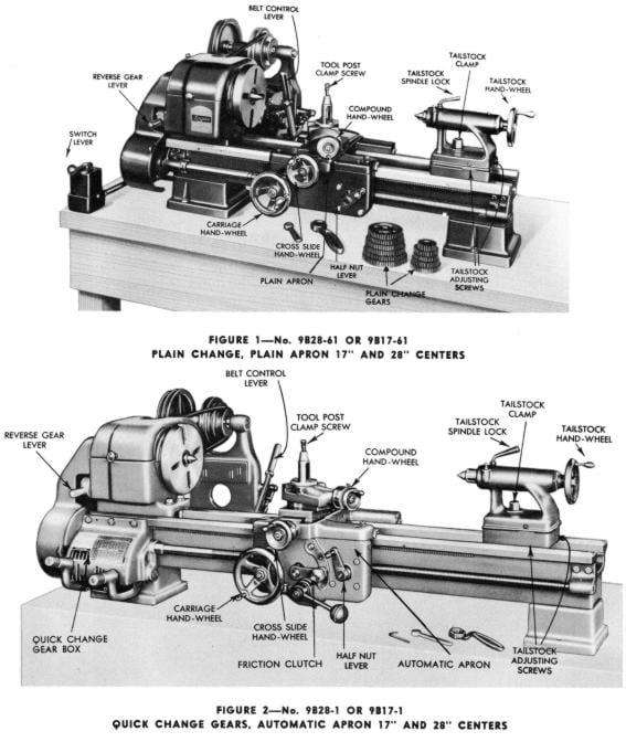 logan 9b series metal lathe manual ozark tool manuals books
