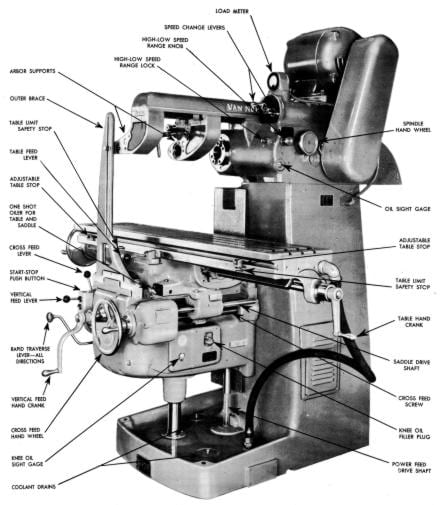 van norman no  38 milling machine instructions  u0026 parts