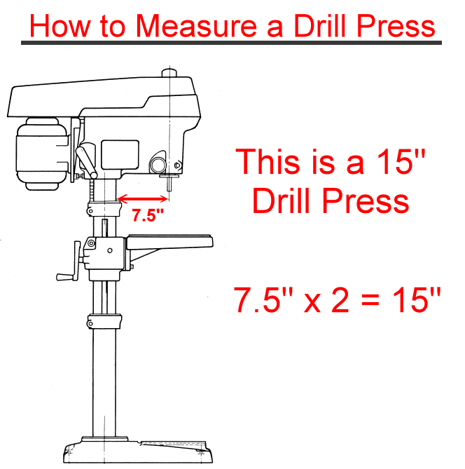 How To Measure And Size A Drill Press Ozark Tool
