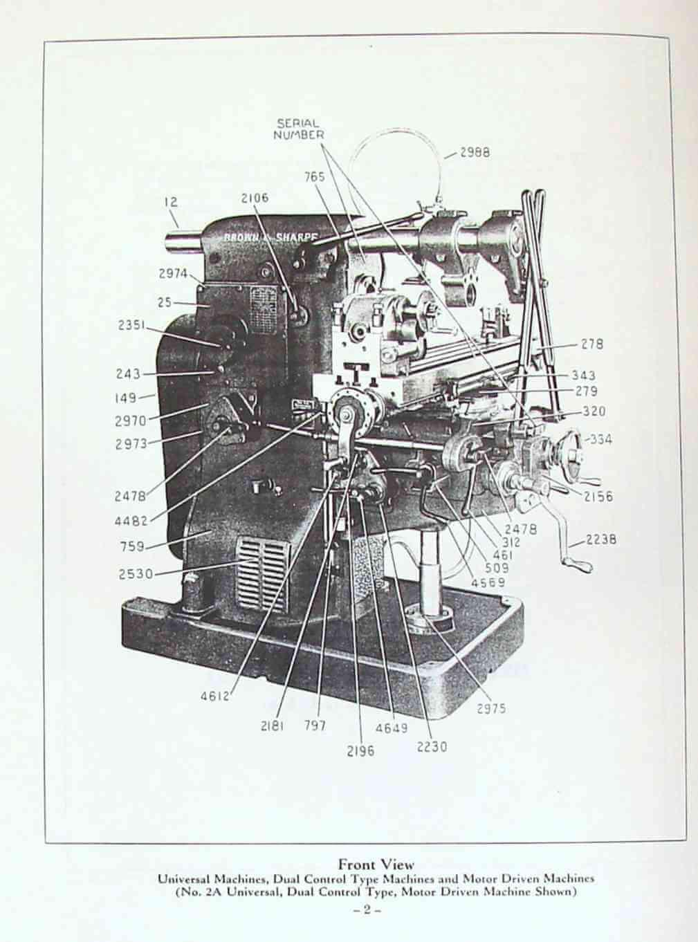 sharp milling machine parts