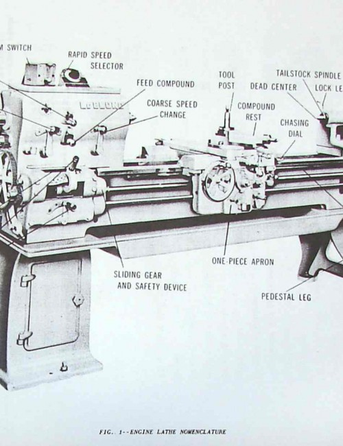 0644c 500x650 running a regal lathe operation & part manual, leblond ozark leblond regal lathe wiring diagram at fashall.co
