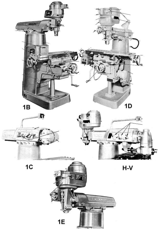 Cincinnati tool master manual mode