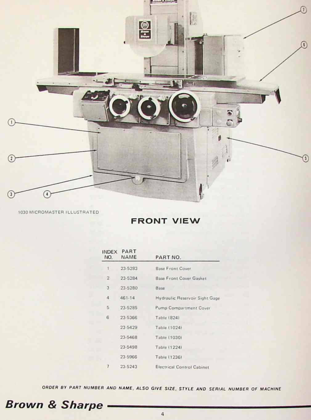 Brown Sharpe Surface Grinder Wiring Diagram Free Download Micromaster Grinders Parts Manual Ozark Robot At
