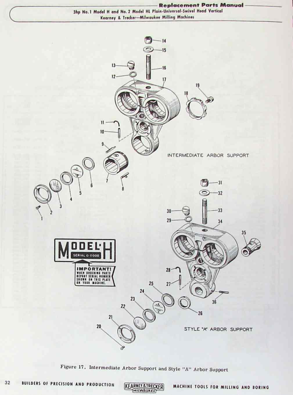 kearney trecker milling machine manuals