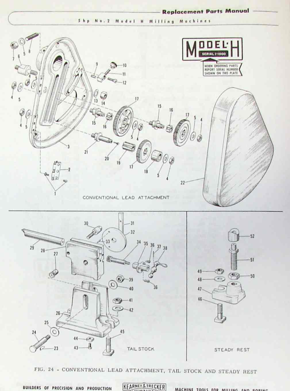 Milling Machine Parts Diagram | Kearney Trecker Milwaukee Model H 2h Milling Machines Parts Manual