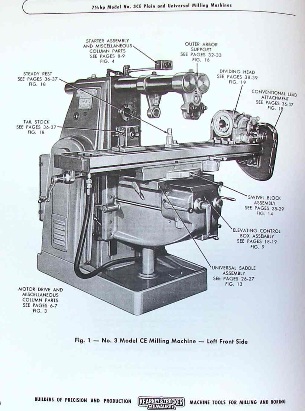 milwaukee milling machine model h manual open source user manual u2022 rh dramatic varieties com Portable Milling Machine Milwaukee Milwaukee Horizontal Milling Machine Sketch