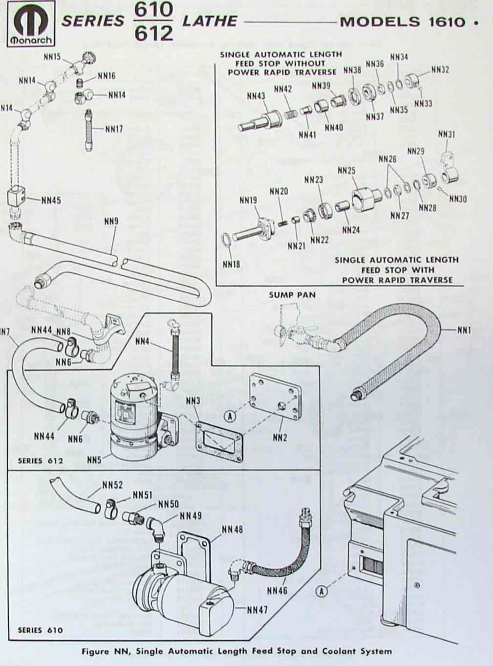 Monarch Lathe Wiring Diagram Explained Diagrams Motor 610 612 Metal Parts Manual Ozark Tool Manuals Books South Bend