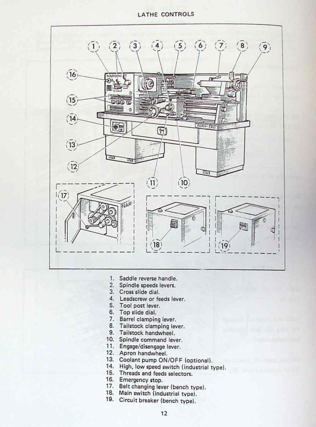 South Bend Lathe Parts Diagram Trusted Schematics Engine Nardini Wiring Wire Center U2022 9