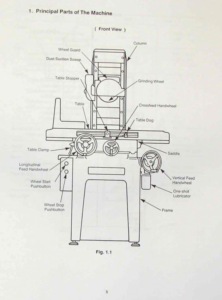 okamoto 612  618 surface grinder operator part manual