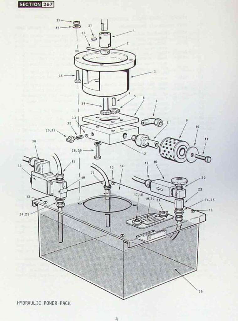 Manual For startrite 600 Bandsaw